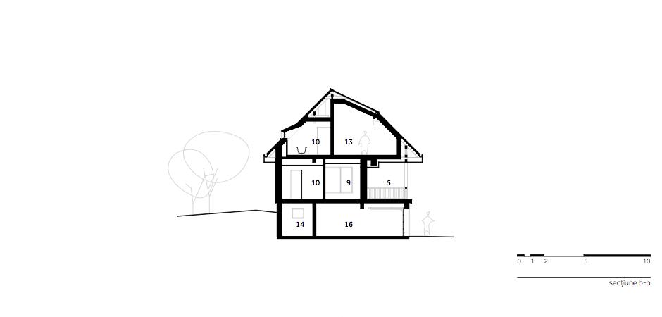Casa DO - W.05 Sectiune b-b